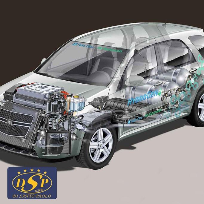 kit-h1-hydrogen-tecnology-min - Autofficina Di Santo, San Salvo